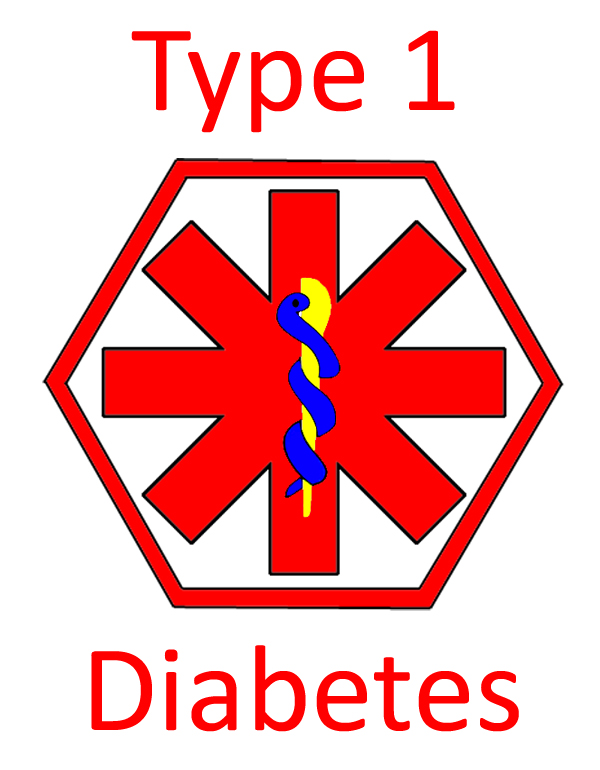 Diabetes-Are You At Risk? | aMuslima