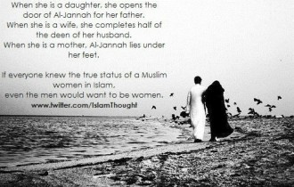 Knowing Your Right as A Muslim Woman